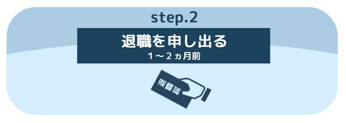 ステップ1:会社を辞める手順:ステップ2『退職を申し出る』