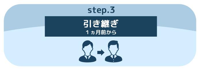 会社を辞める手順:ステップ3『引き継ぎ』
