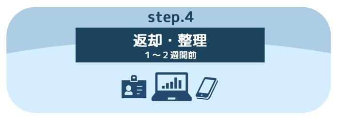 会社を辞める手順:ステップ4『返却・整理』
