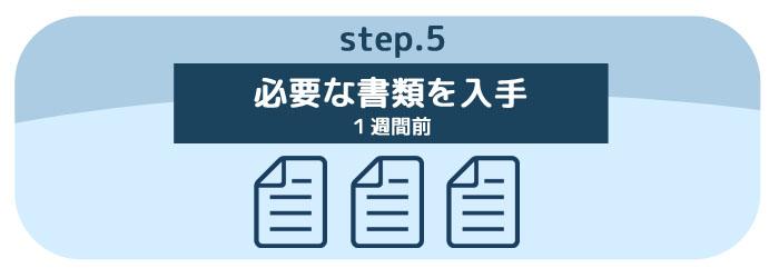 会社を辞める手順:ステップ5『必要な書類を入手』