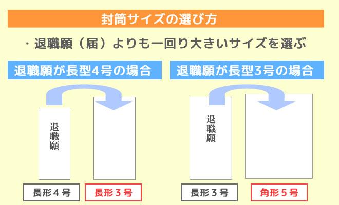 郵送用の封筒サイズの選び方